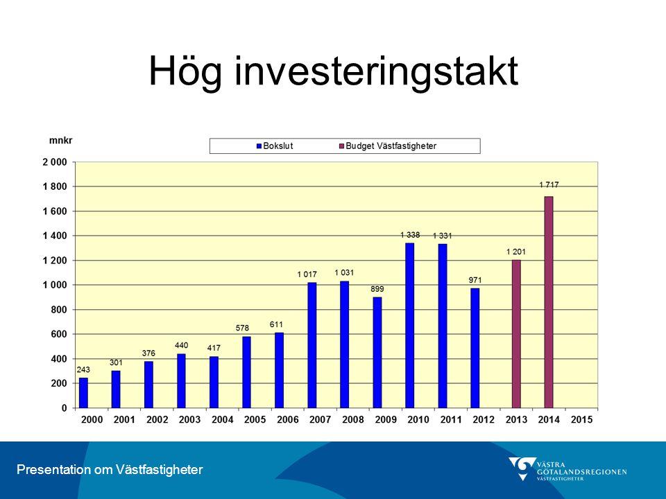 Presentation om Västfastigheter Hög investeringstakt