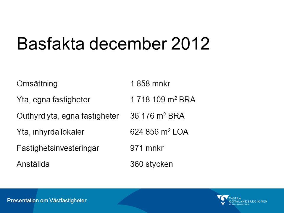 Presentation om Västfastigheter Basfakta december 2012 Omsättning 1 858 mnkr Yta, egna fastigheter 1 718 109 m 2 BRA Outhyrd yta, egna fastigheter 36