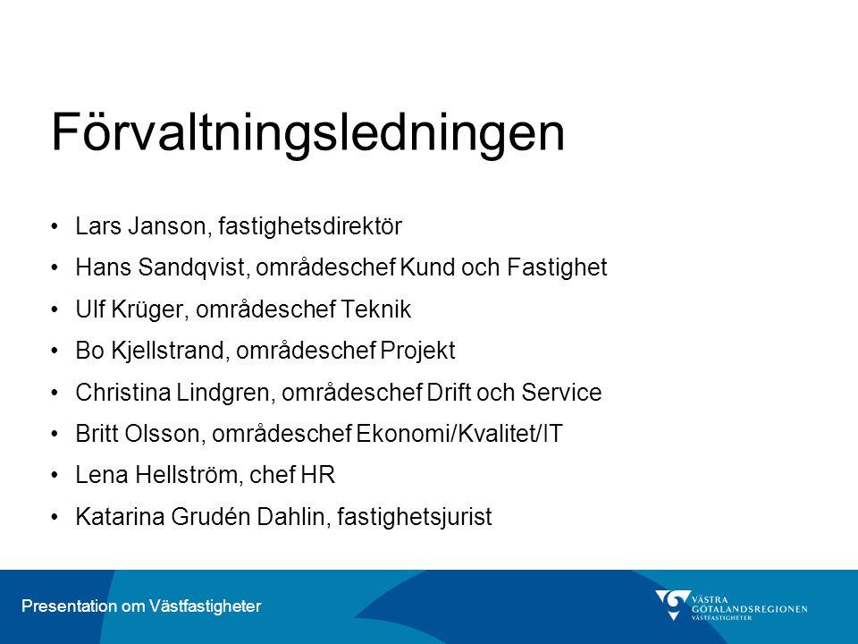 Presentation om Västfastigheter Förvaltningsledningen Lars Janson, fastighetsdirektör Hans Sandqvist, områdeschef Kund och Fastighet Ulf Krüger, områd