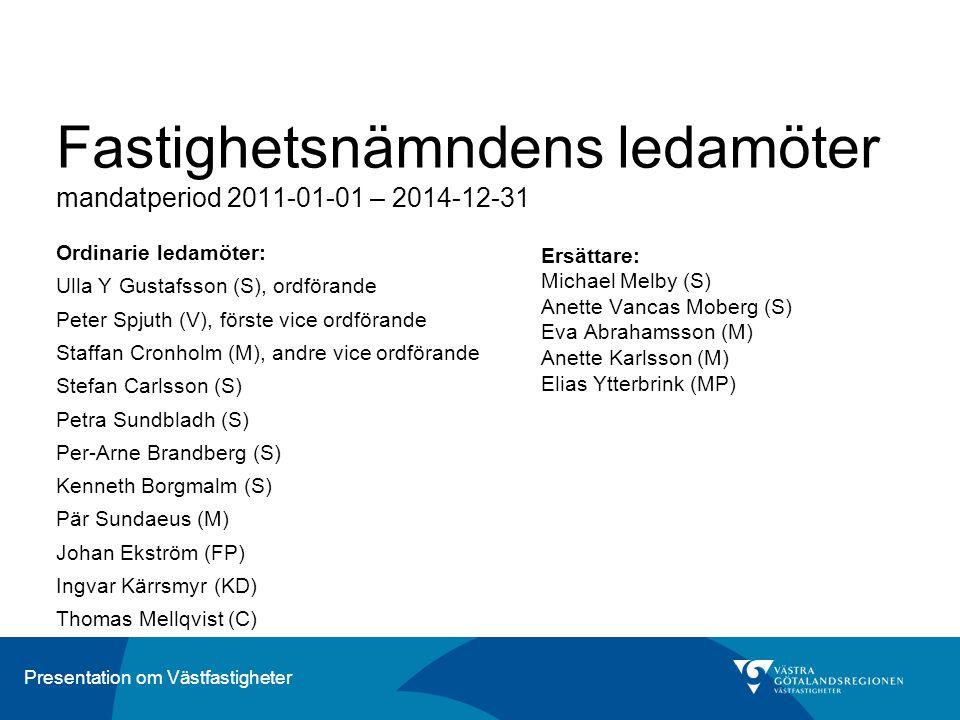Presentation om Västfastigheter Fastighetsnämndens ledamöter mandatperiod 2011-01-01 – 2014-12-31 Ordinarie ledamöter: Ulla Y Gustafsson (S), ordföran