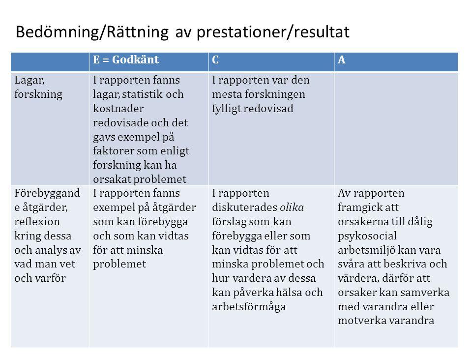Bedömning/Rättning av prestationer/resultat E = GodkäntCA Lagar, forskning I rapporten fanns lagar, statistik och kostnader redovisade och det gavs ex