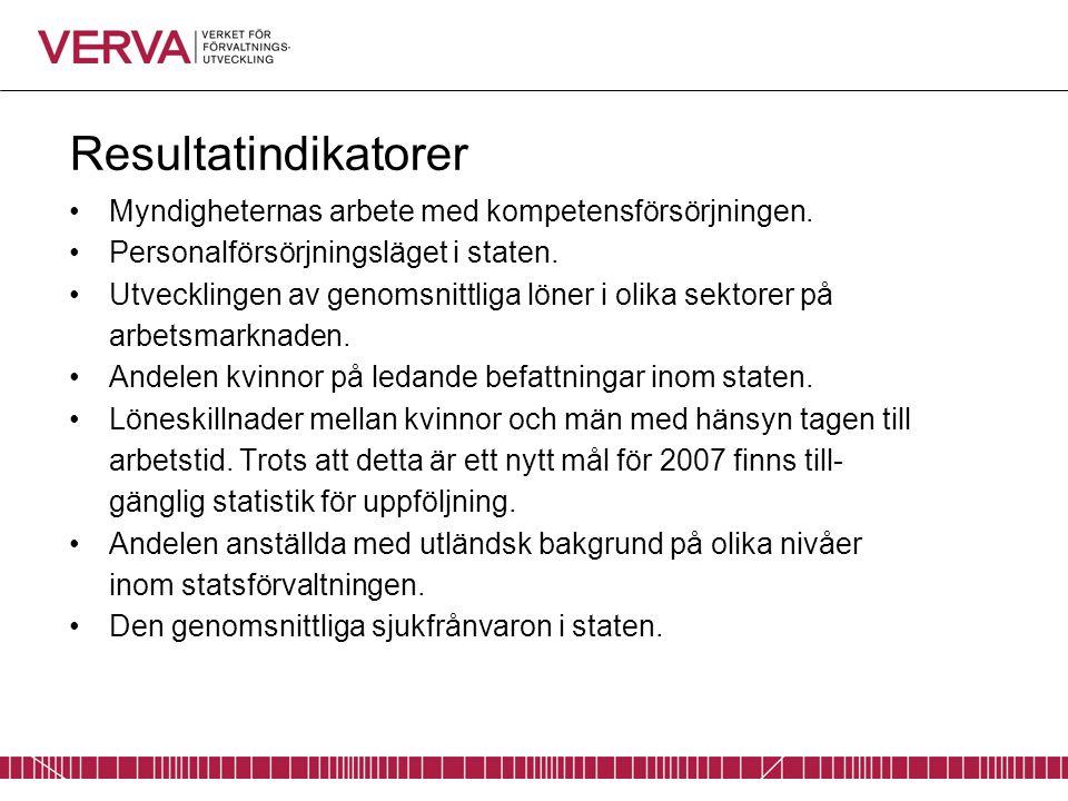 Förutsättningarna för kompetensförsörjning i svensk statsförvaltning Styrkor/möjligheter En i huvudsak god rekryteringssituation Den övergripande målsättningen att samverka mer Hög akademikertäthet Delegerat arbetsgivaransvar Strukturell utveckling: IT, kunskapshantering Svagheter/Hot Otydligt uppdrag och styrning Generationsväxlingen Minskande andel yrkesverksamma om några år Ökande konkurrens om arbetskraft.