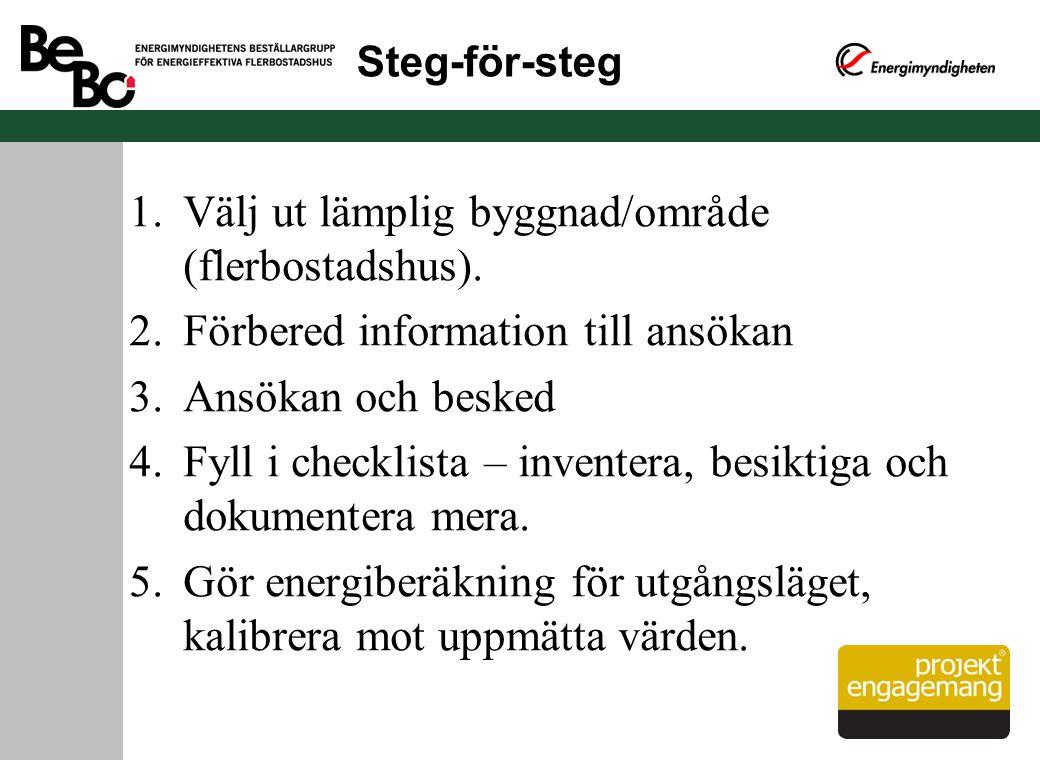 Steg-för-steg 1.Välj ut lämplig byggnad/område (flerbostadshus). 2.Förbered information till ansökan 3.Ansökan och besked 4.Fyll i checklista – invent