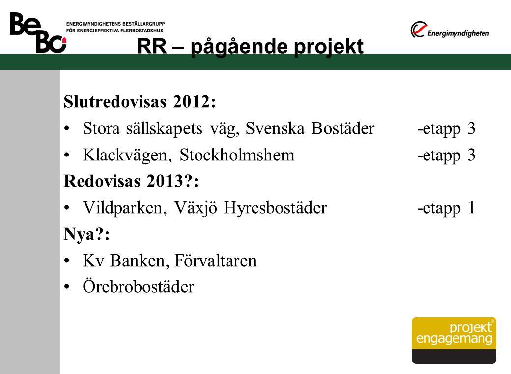 RR – pågående projekt Slutredovisas 2012: Stora sällskapets väg, Svenska Bostäder-etapp 3 Klackvägen, Stockholmshem-etapp 3 Redovisas 2013?: Vildparken, Växjö Hyresbostäder-etapp 1 Nya?: Kv Banken, Förvaltaren Örebrobostäder