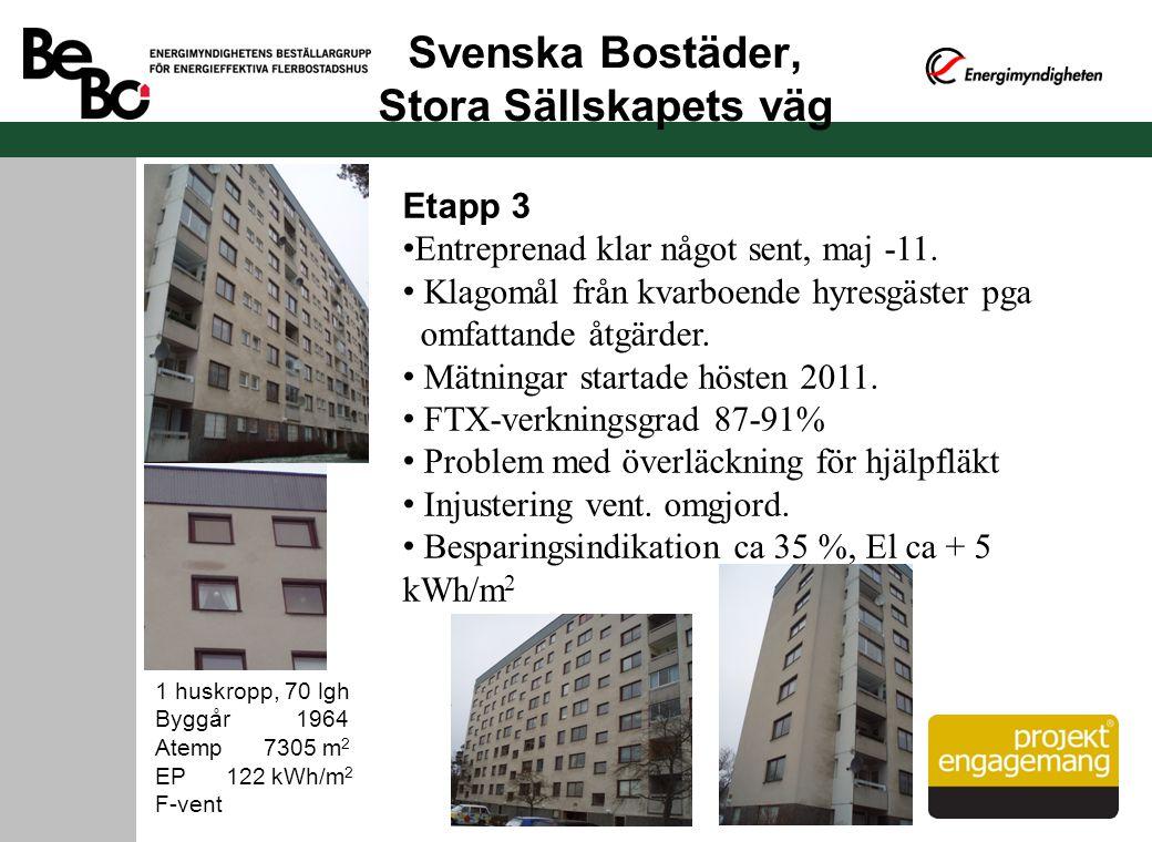 Svenska Bostäder, Stora Sällskapets väg 1 huskropp, 70 lgh Byggår 1964 Atemp 7305 m 2 EP 122 kWh/m 2 F-vent Etapp 3 Entreprenad klar något sent, maj -11.