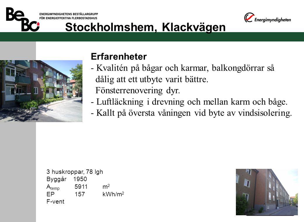 Stockholmshem, Klackvägen 3 huskroppar, 78 lgh Byggår 1950 A temp 5911m 2 EP 157kWh/m 2 F-vent Erfarenheter - Kvalitén på bågar och karmar, balkongdörrar så dålig att ett utbyte varit bättre.
