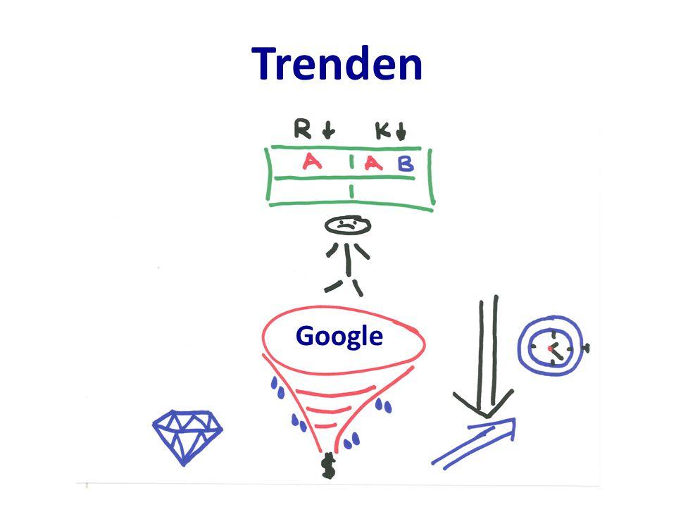 Trenden Google