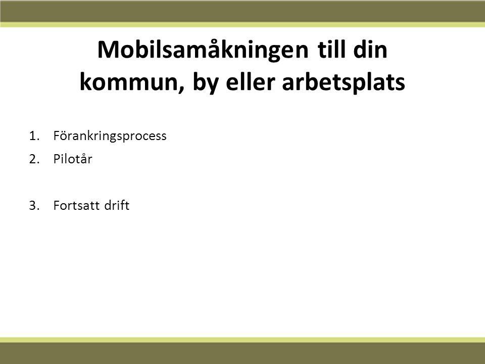 Mobilsamåkningen till din kommun, by eller arbetsplats 1.Förankringsprocess 2.Pilotår 3.Fortsatt drift