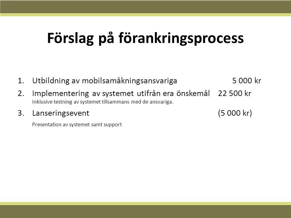 12-02-13 Förslag på förankringsprocess 1.Utbildning av mobilsamåkningsansvariga5 000 kr 2.Implementering av systemet utifrån era önskemål22 500 kr Inklusive testning av systemet tillsammans med de ansvariga.