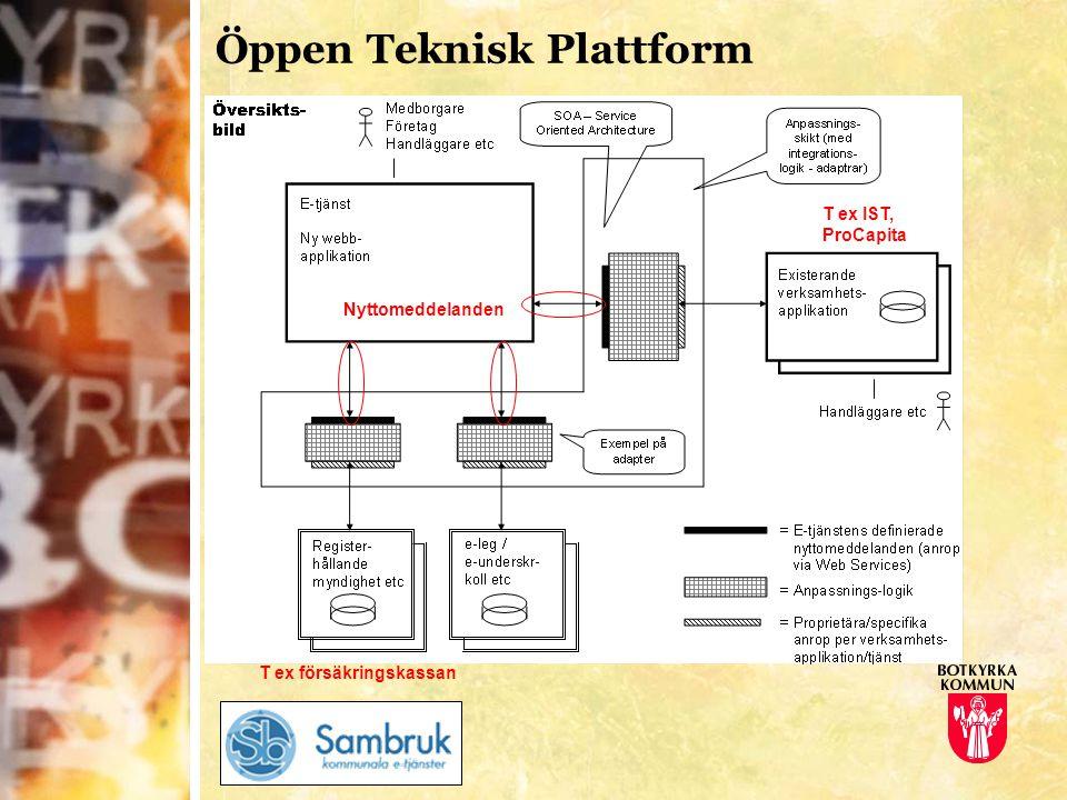 Öppen Teknisk Plattform T ex IST, ProCapita T ex försäkringskassan Nyttomeddelanden