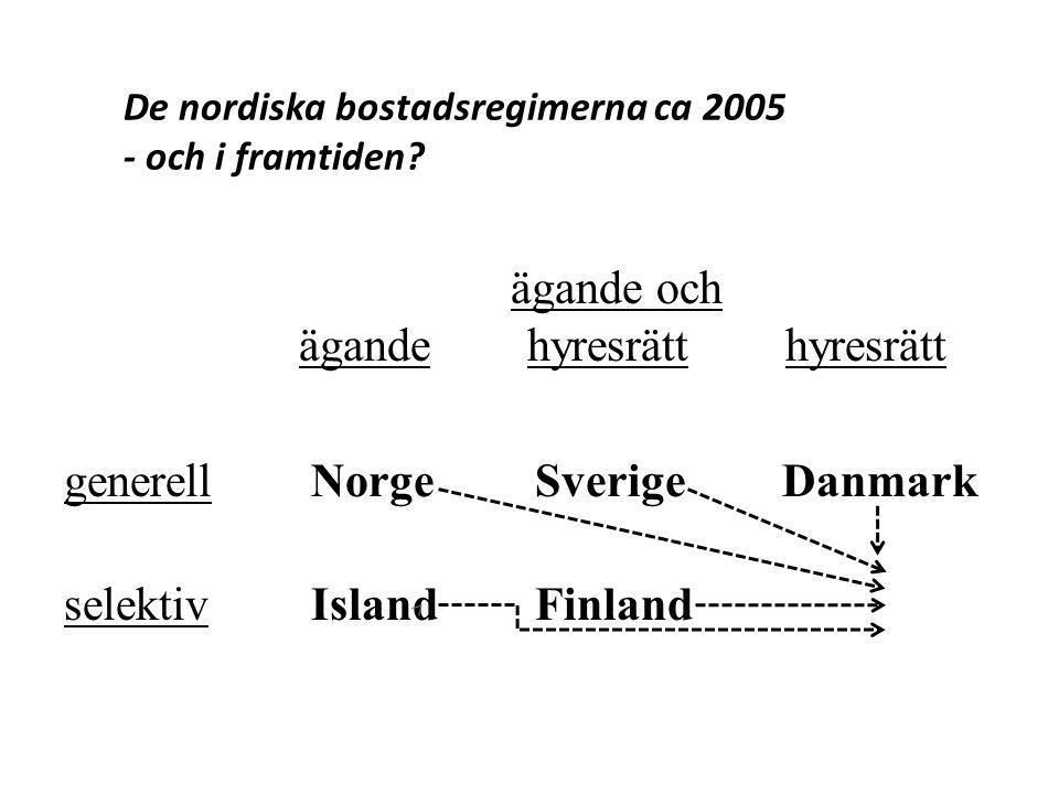 Den svenska bostadsregimen 2006 Generell inriktning (inga socialbostäder) Kommunägda allmännyttiga bostadsföretag Integrerad hyresmarknad (allmännyttiga och privata värdar på samma marknad) Kollektivt förhandlingssystem Stor kooperativ sektor
