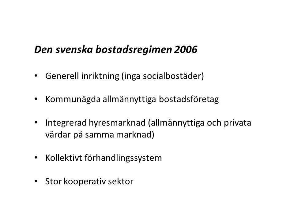 Den svenska bostadsregimen 2006 Generell inriktning (inga socialbostäder) Kommunägda allmännyttiga bostadsföretag Integrerad hyresmarknad (allmännytti