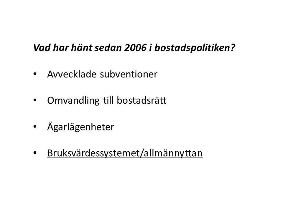 Den svenska bostadsregimen 2020.