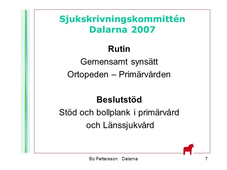 Bo Pettersson Dalarna7 Rutin Gemensamt synsätt Ortopeden – Primärvården Beslutstöd Stöd och bollplank i primärvård och Länssjukvård Sjukskrivningskomm