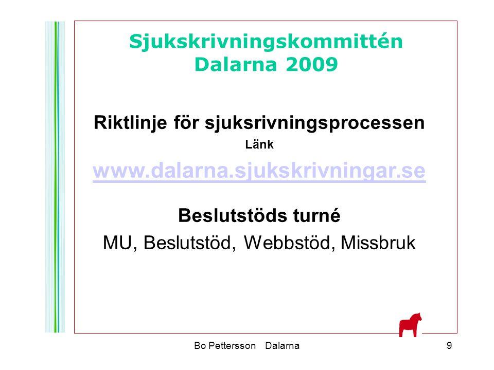 Bo Pettersson Dalarna9 Riktlinje för sjuksrivningsprocessen Länk www.dalarna.sjukskrivningar.se Beslutstöds turné MU, Beslutstöd, Webbstöd, Missbruk S