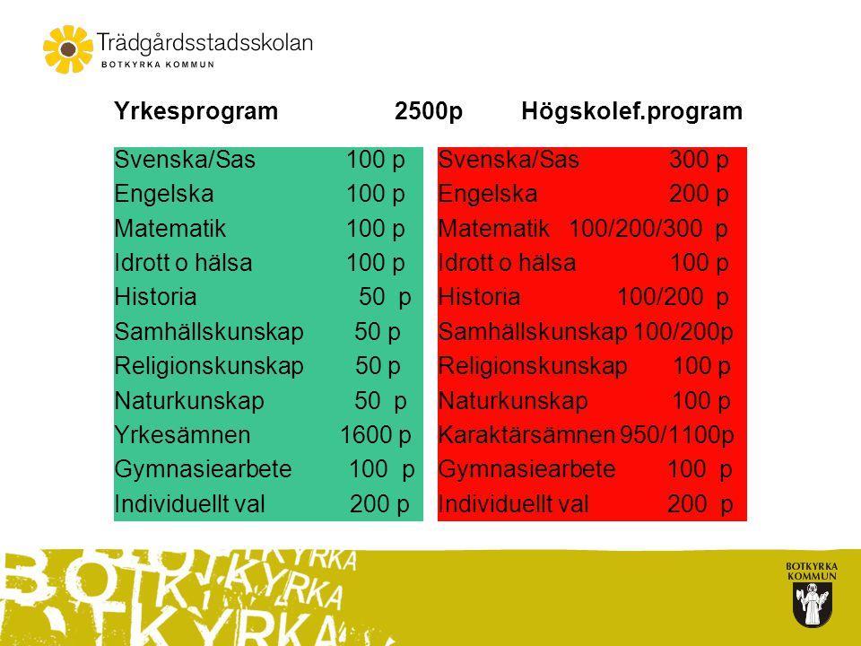 Yrkesprogram 2500p Högskolef.program Svenska/Sas 100 p Engelska 100 p Matematik 100 p Idrott o hälsa 100 p Historia 50 p Samhällskunskap 50 p Religion