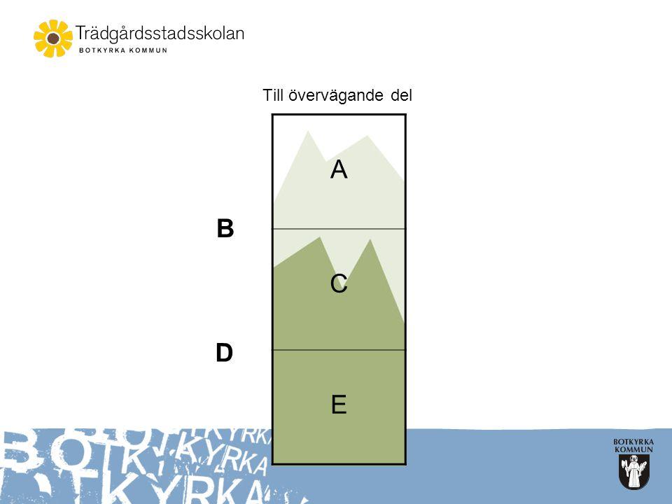 Till övervägande del A C E D B