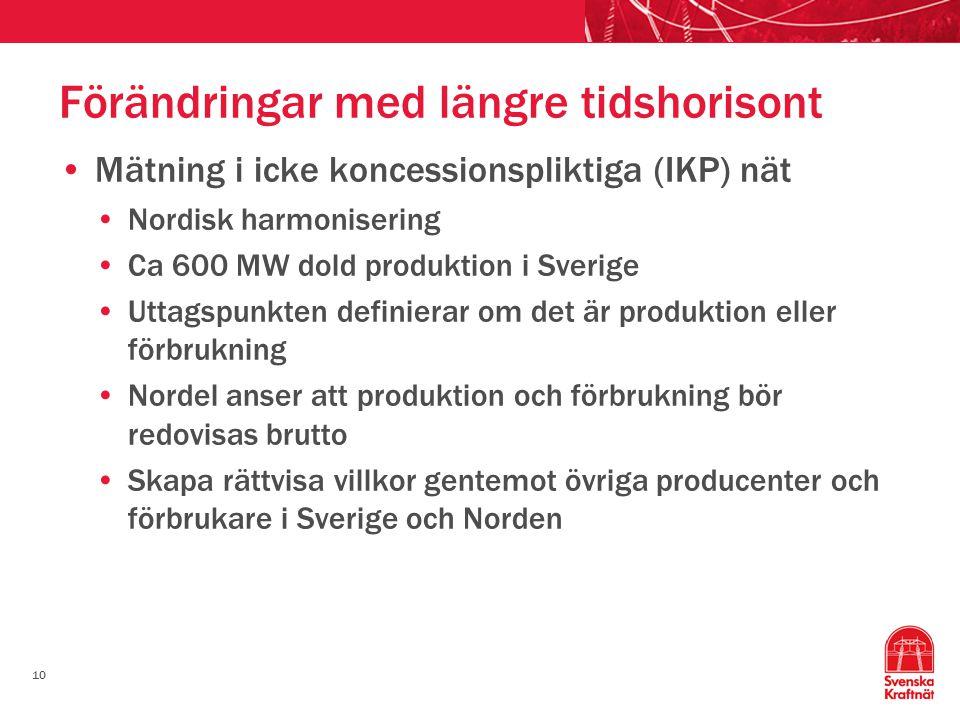 10 Förändringar med längre tidshorisont Mätning i icke koncessionspliktiga (IKP) nät Nordisk harmonisering Ca 600 MW dold produktion i Sverige Uttagsp