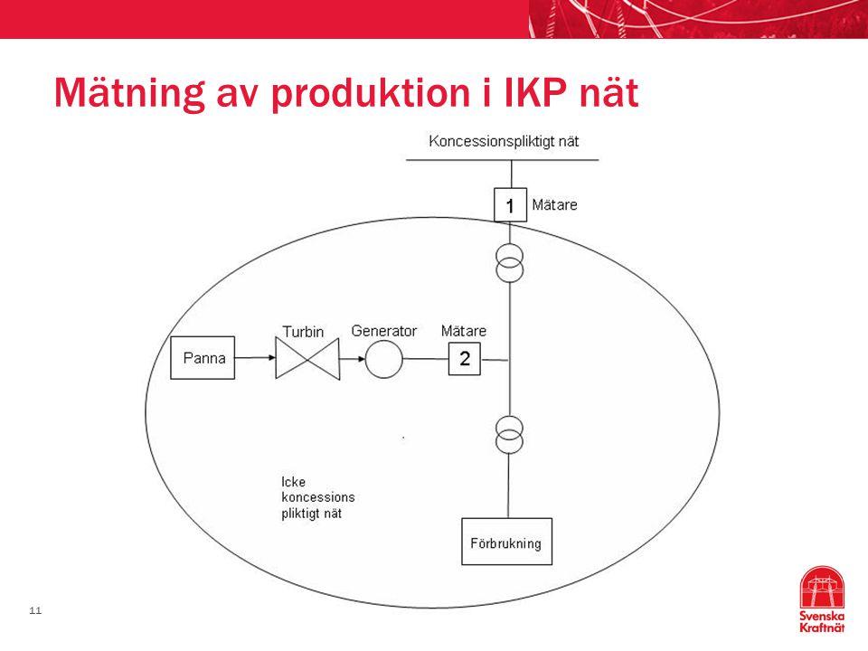 11 Mätning av produktion i IKP nät