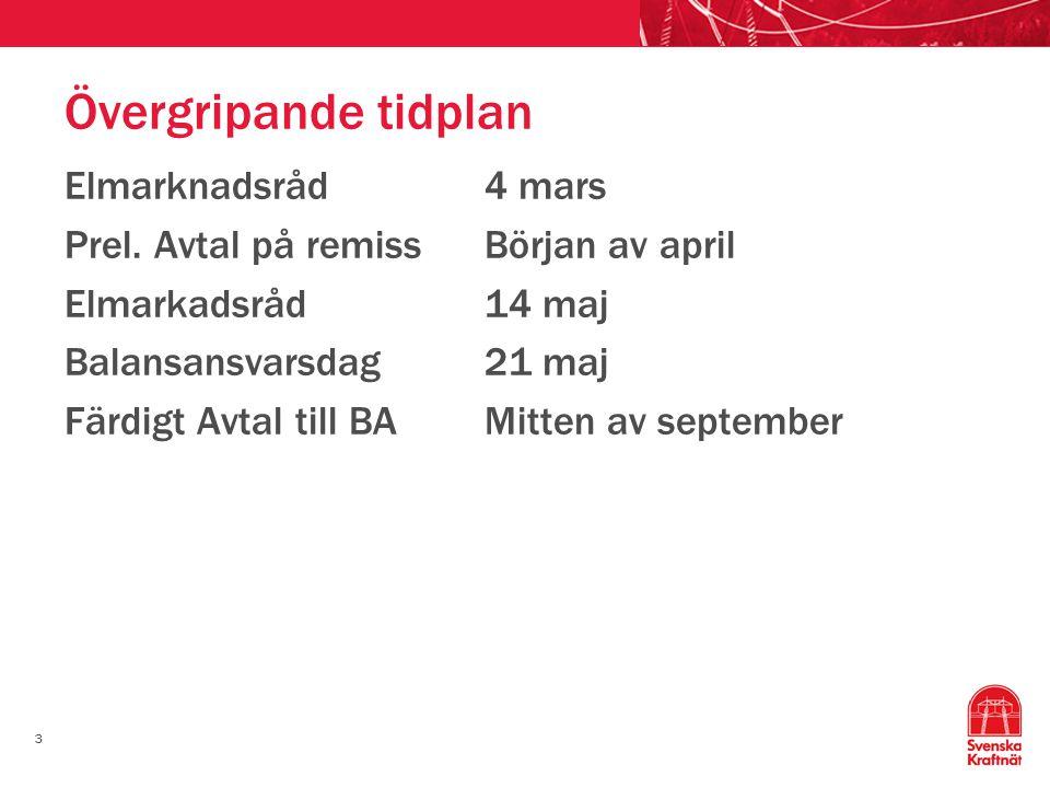 4 Nordisk harmonisering av balanstjänsten Förändringar gäller från den 1 januari 2009 Balanser Produktion = Uppmätt prod.