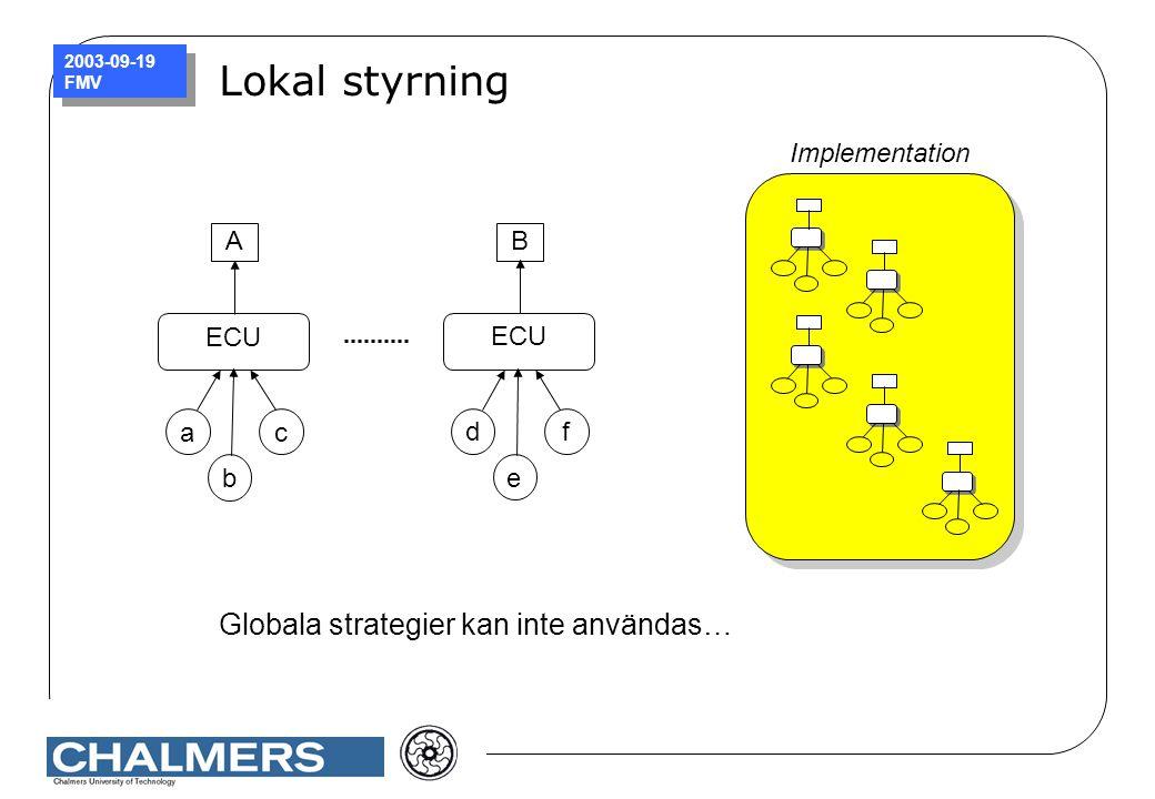2003-09-19 FMV Lokal styrning Globala strategier kan inte användas… Implementation ECU A a b c B d e f