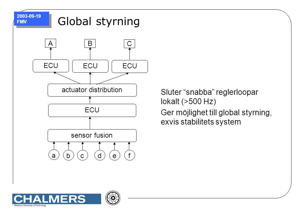 "2003-09-19 FMV Global styrning Sluter ""snabba"" reglerloopar lokalt (>500 Hz) Ger möjlighet till global styrning, exvis stabilitets system a bc d ef se"