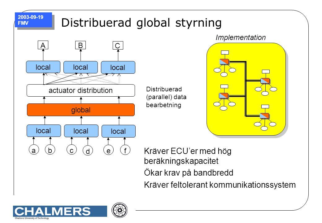2003-09-19 FMV Distribuerad global styrning Kräver ECU'er med hög beräkningskapacitet Ökar krav på bandbredd Kräver feltolerant kommunikationssystem a