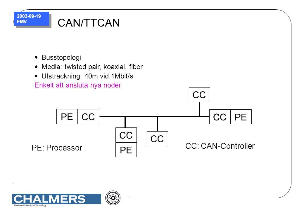 2003-09-19 FMV CAN/TTCAN  Busstopologi  Media: twisted pair, koaxial, fiber  Utsträckning: 40m vid 1Mbit/s Enkelt att ansluta nya noder CC PE CC PE