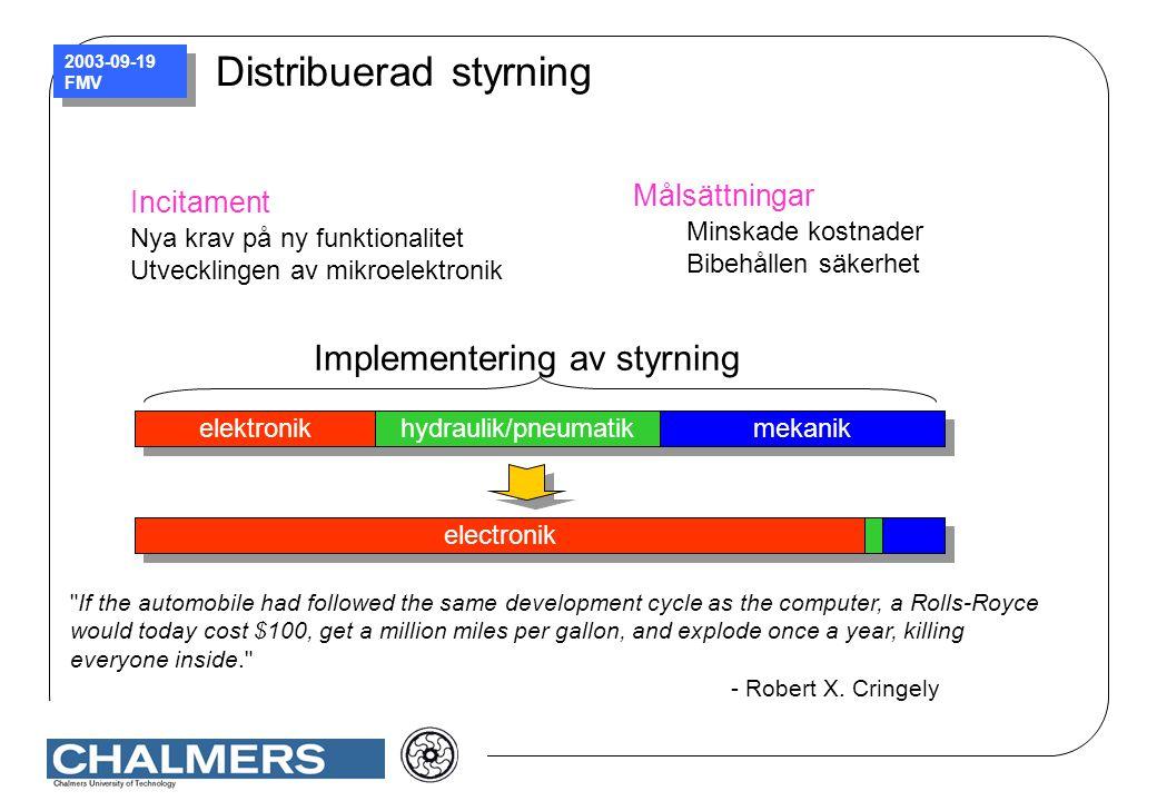 2003-09-19 FMV Distribuerad styrning elektronik Implementering av styrning hydraulik/pneumatik mekanik electronik