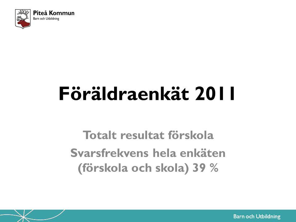 Barn och Utbildning Föräldraenkät 2011 Totalt resultat förskola Svarsfrekvens hela enkäten (förskola och skola) 39 %