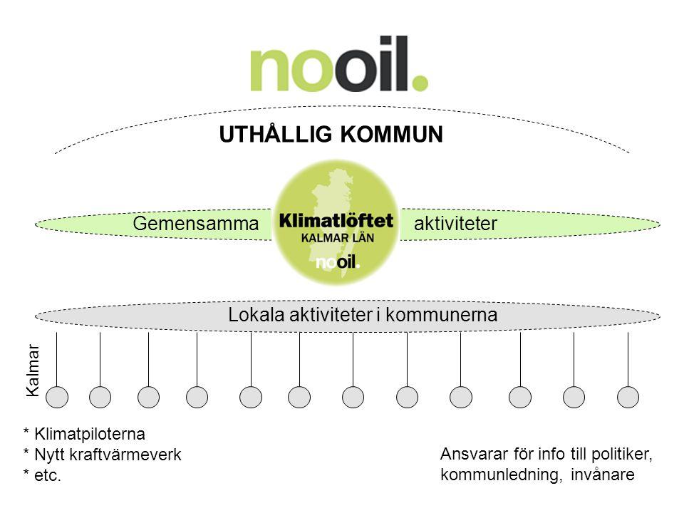 UTHÅLLIG KOMMUN Gemensamma aktiviteter Lokala aktiviteter i kommunerna Kalmar * Klimatpiloterna * Nytt kraftvärmeverk * etc.