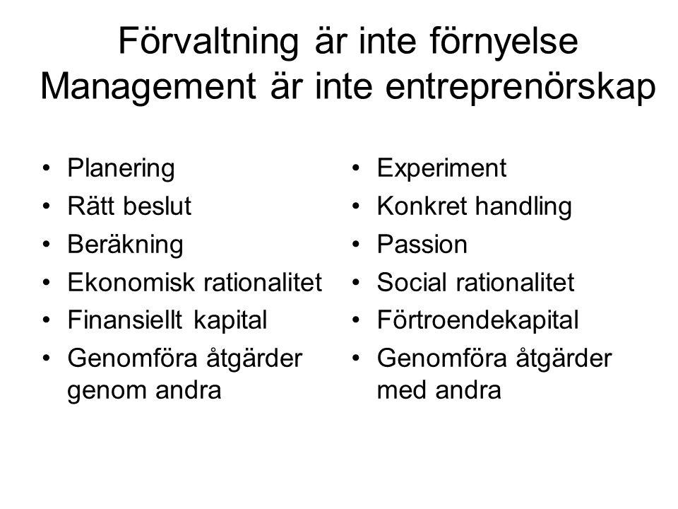 Förvaltning är inte förnyelse Management är inte entreprenörskap Planering Rätt beslut Beräkning Ekonomisk rationalitet Finansiellt kapital Genomföra