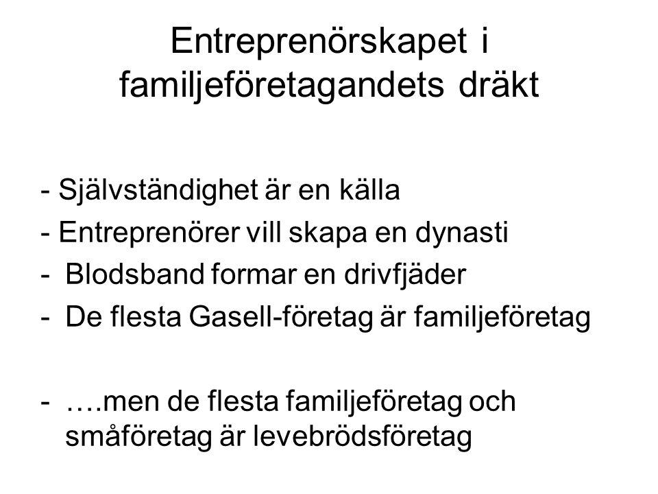 Entreprenörskapet i familjeföretagandets dräkt - Självständighet är en källa - Entreprenörer vill skapa en dynasti -Blodsband formar en drivfjäder -De