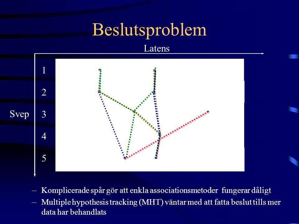 Svep 1 Latens 2 3 4 5 Beslutsproblem –Komplicerade spår gör att enkla associationsmetoder fungerar dåligt –Multiple hypothesis tracking (MHT) väntar med att fatta beslut tills mer data har behandlats