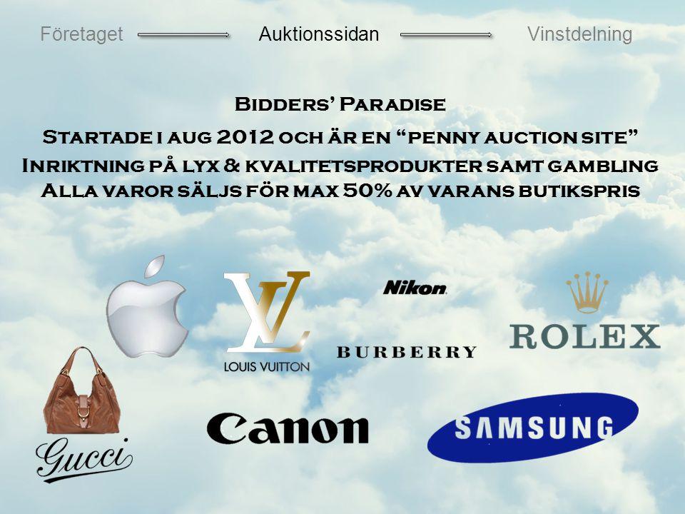 Bidders' Paradise Startade i aug 2012 och är en penny auction site Inriktning på lyx & kvalitetsprodukter samt gambling Alla varor säljs för max 50% av varans butikspris FöretagetAuktionssidanVinstdelning
