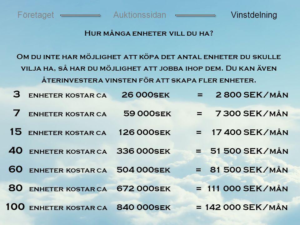 FöretagetAuktionssidanVinstdelning 3 enheter kostar ca 26 000sek = 2 800 SEK/mån 7 enheter kostar ca 59 000sek = 7 300 SEK/mån 15 enheter kostar ca 126 000sek = 17 400 SEK/mån Hur många enheter vill du ha.