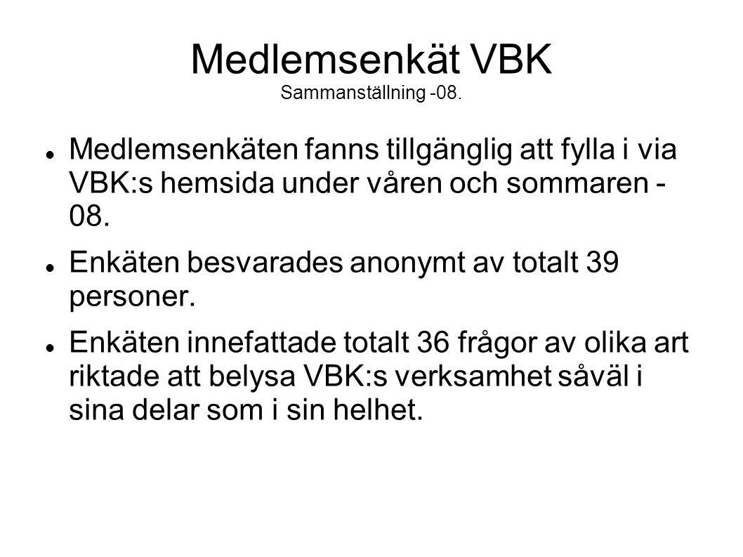 Medlemsenkät VBK Sammanställning -08. Medlemsenkäten fanns tillgänglig att fylla i via VBK:s hemsida under våren och sommaren - 08. Enkäten besvarades