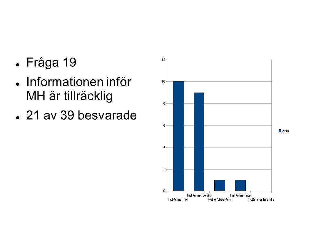 Fråga 19 Informationen inför MH är tillräcklig 21 av 39 besvarade