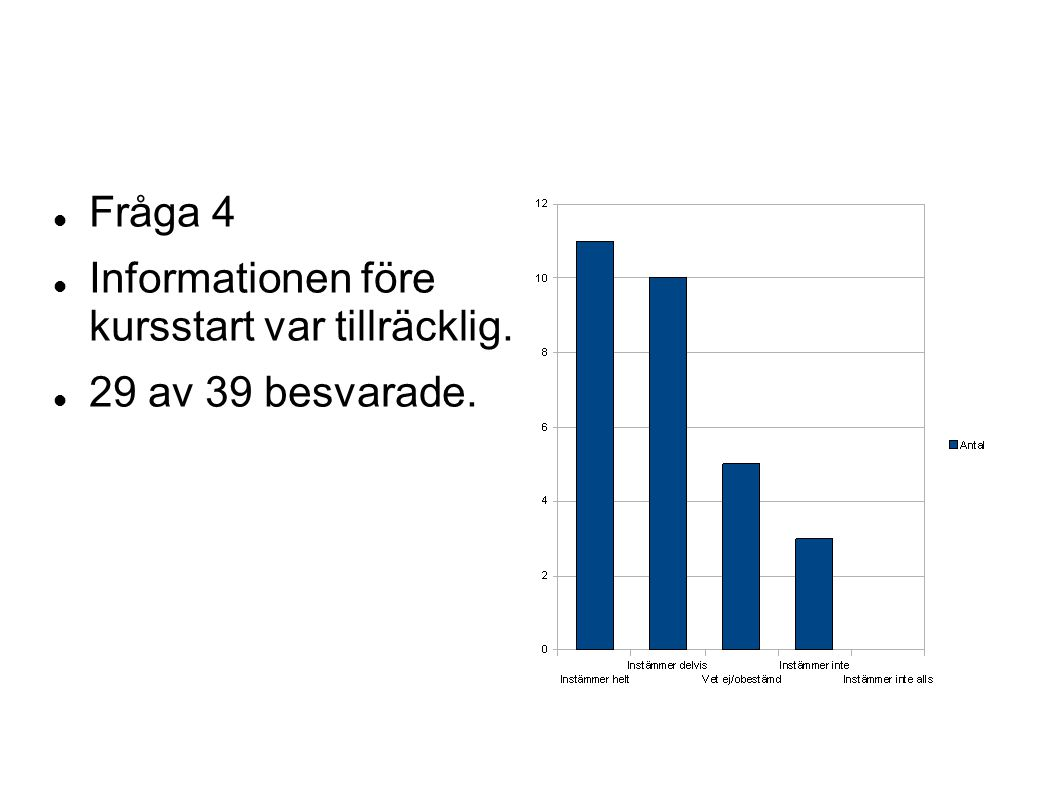 Fråga 4 Informationen före kursstart var tillräcklig. 29 av 39 besvarade.