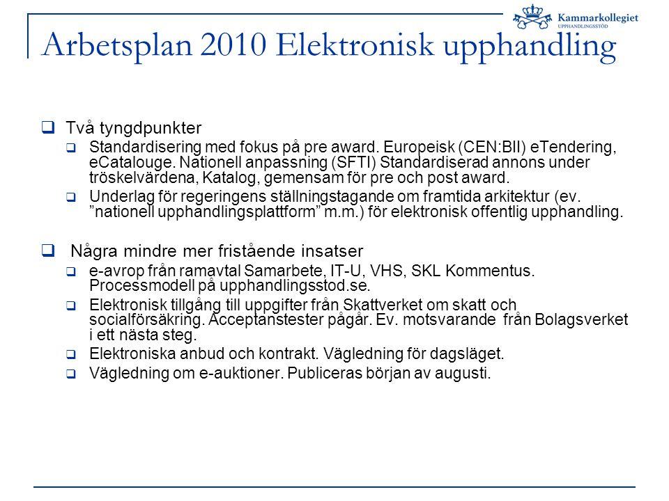 Arbetsplan 2010 Elektronisk upphandling  Två tyngdpunkter  Standardisering med fokus på pre award.