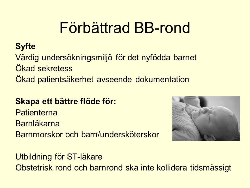 Förbättrad BB-rond Syfte Värdig undersökningsmiljö för det nyfödda barnet Ökad sekretess Ökad patientsäkerhet avseende dokumentation Skapa ett bättre