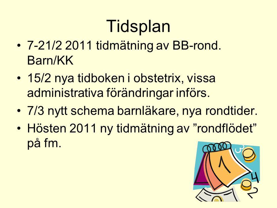 Tidsplan 7-21/2 2011 tidmätning av BB-rond. Barn/KK 15/2 nya tidboken i obstetrix, vissa administrativa förändringar införs. 7/3 nytt schema barnläkar