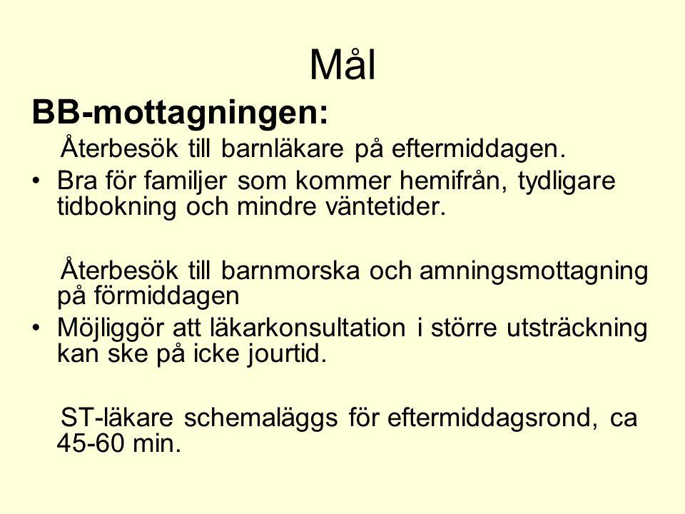 Preliminärt rondschema vardagar barnläkare Kl.8.30.