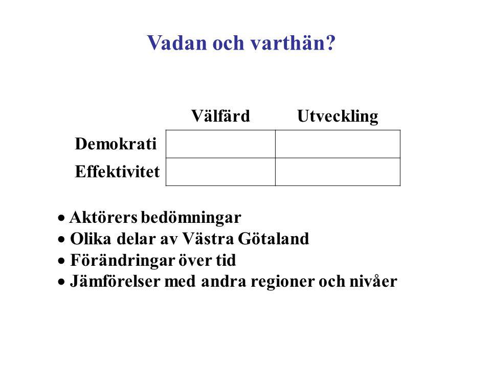 Vadan och varthän? VälfärdUtveckling Demokrati Effektivitet  Aktörers bedömningar  Olika delar av Västra Götaland  Förändringar över tid  Jämförel
