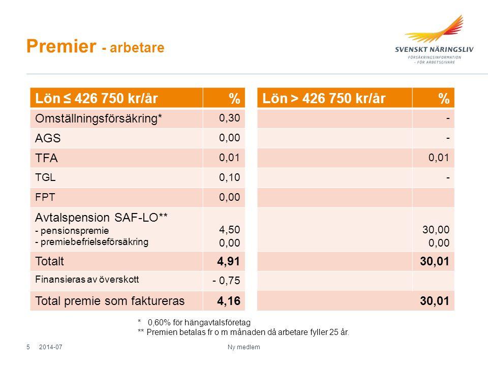 Premier - arbetare Ny medlem Lön > 426 750 kr/år% - - 0,01 - 30,00 0,00 30,01 Lön ≤ 426 750 kr/år% Omställningsförsäkring* 0,30 AGS 0,00 TFA 0,01 TGL0,10 FPT0,00 Avtalspension SAF-LO** - pensionspremie - premiebefrielseförsäkring 4,50 0,00 Totalt4,91 Finansieras av överskott - 0,75 Total premie som faktureras4,16 * 0,60% för hängavtalsföretag ** Premien betalas fr o m månaden då arbetare fyller 25 år.