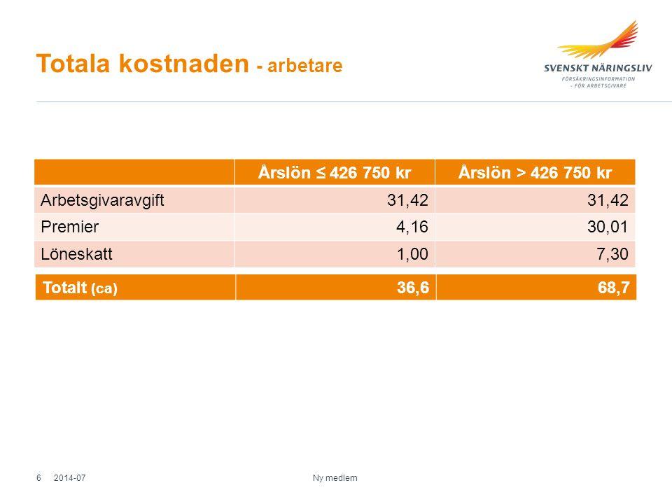 Totala kostnaden - arbetare Årslön ≤ 426 750 krÅrslön > 426 750 kr Arbetsgivaravgift31,42 Premier4,1630,01 Löneskatt1,007,30 2014-076 Ny medlem Totalt