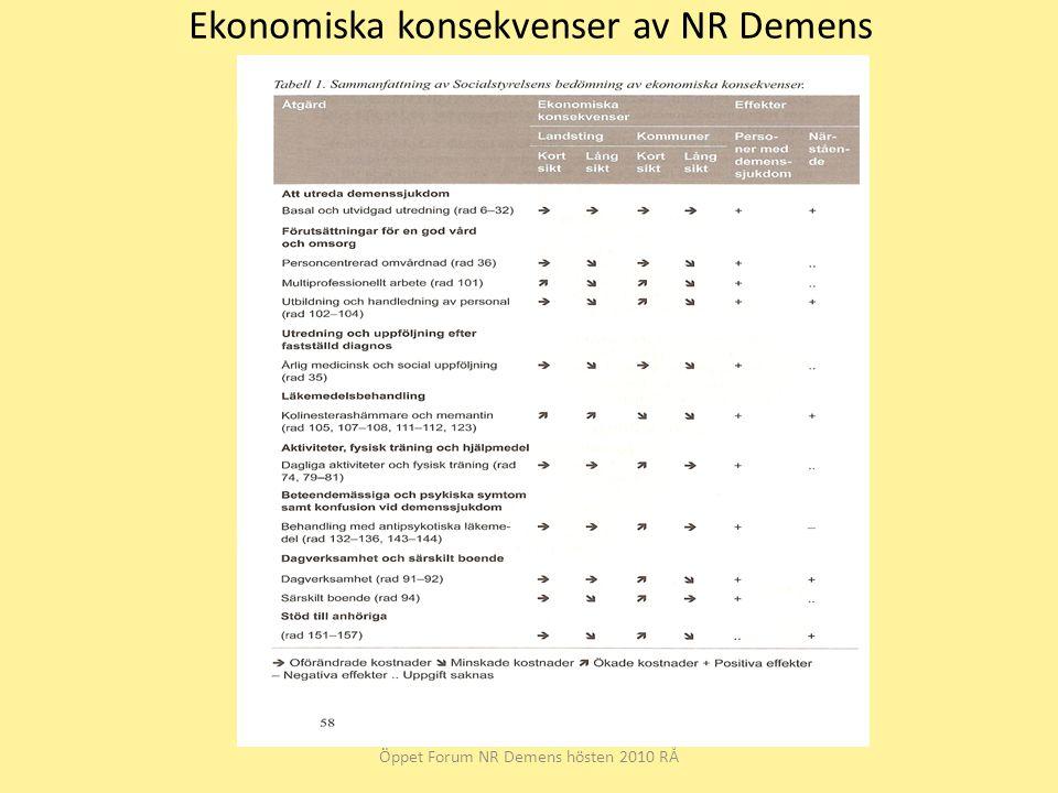 Ekonomiska konsekvenser av NR Demens Öppet Forum NR Demens hösten 2010 RÅ
