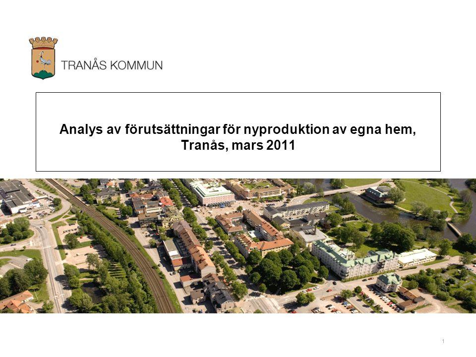 1 Analys av förutsättningar för nyproduktion av egna hem, Tranås, mars 2011 8 mars 2011