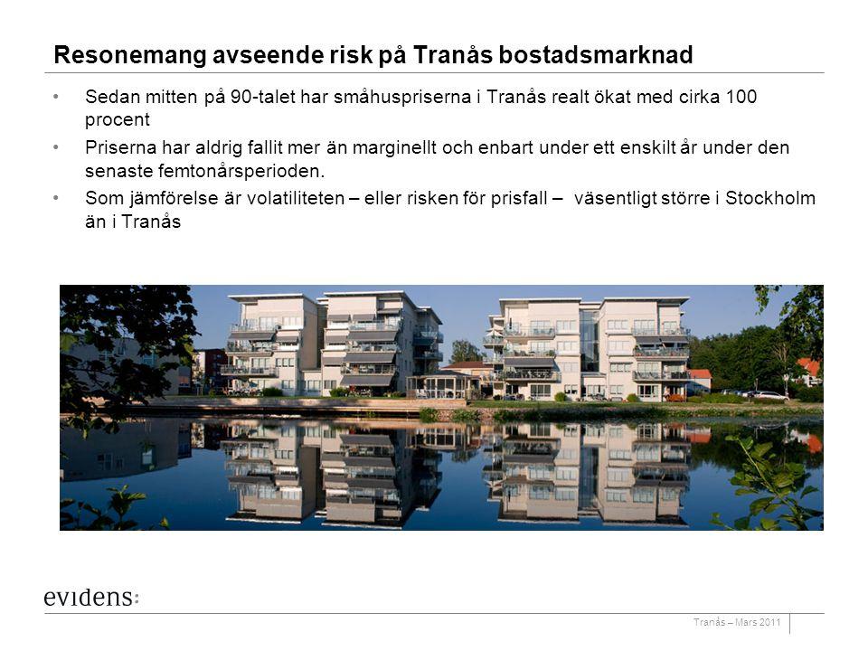 Tranås – Mars 2011 Resonemang avseende risk på Tranås bostadsmarknad Sedan mitten på 90-talet har småhuspriserna i Tranås realt ökat med cirka 100 pro