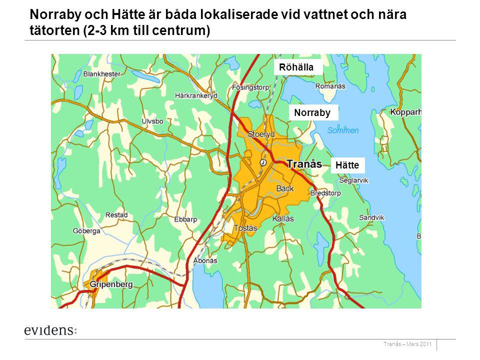 Tranås – Mars 2011 Norraby och Hätte är båda lokaliserade vid vattnet och nära tätorten (2-3 km till centrum) Norraby Röhälla Hätte